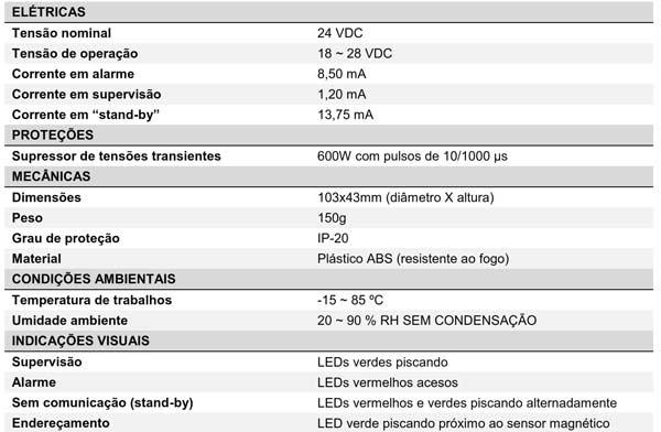 ALARME DETECTOR TERMOVELOCIMÉTRICO ENDEREÇÁVEL - ESPECIFICAÇÕES